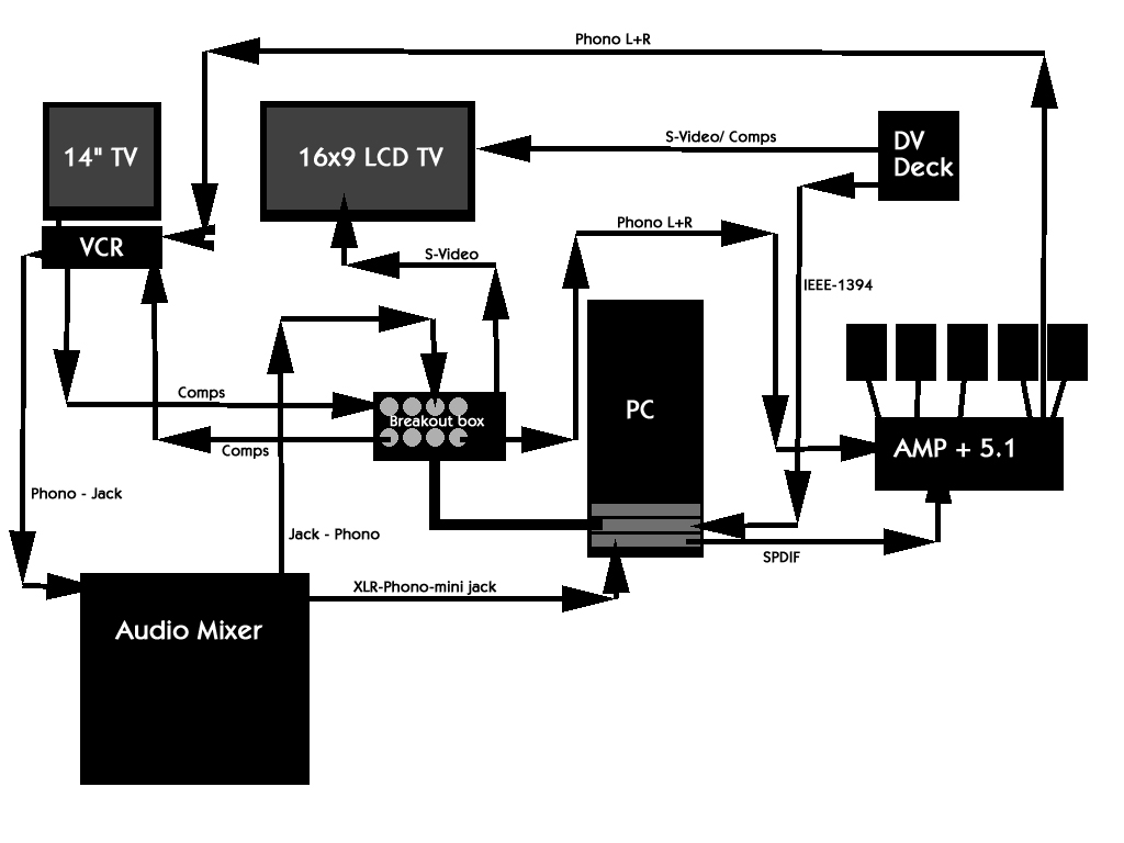 Home Stereo Wiring Diagram Real Whole House Get Free Image About For Sony System Amp Sound